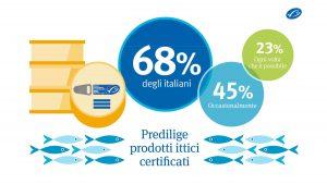 infografica-msc-certificati