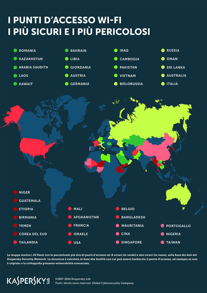 wifi_countries