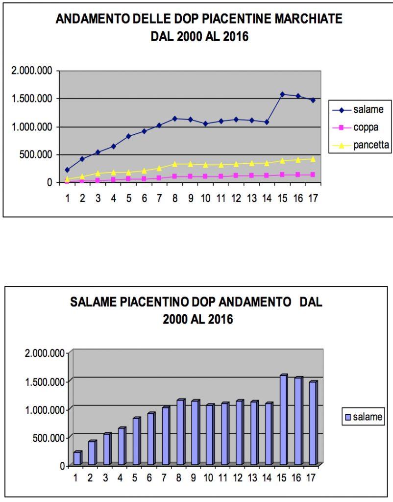 statistiche-2