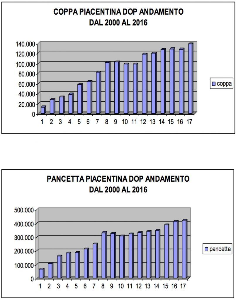 statistiche-3