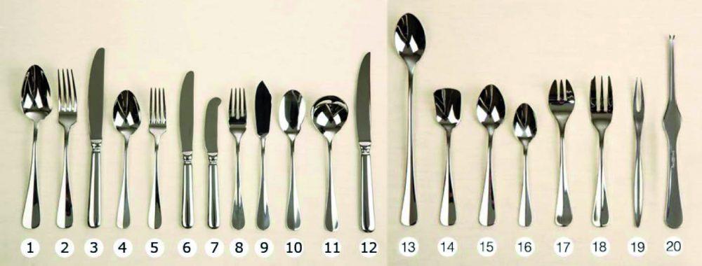 Galateo-posate-cucchiaio-coltello-forchetta
